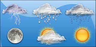 Photo of حالة الطقس اليوم الخميس في مصر