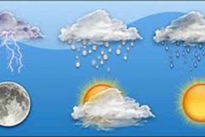 توقعات خبراء هيئة الأرصاد الجوية لطقس اليوم الأربعاء 25/4/2018