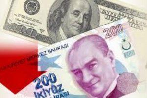 تهاوى الليرة التركية يلقى باثاره على البورصات الامريكية والاو