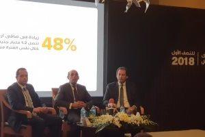 بنك القاهرة يحقق 2.2 مليار جنيه أرباحاً خلال النصف الأول من 2018