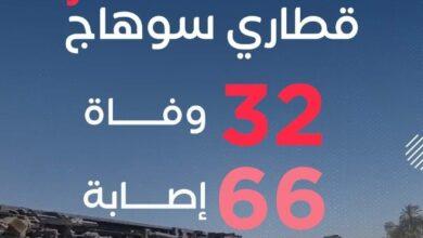Photo of مصرع 32 مواطناً وإصابة 66 آخرين في حادث قطاري سوهاج