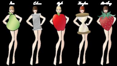 Photo of تعرفي على كيفية اختيار ملابسك على حسب شكل جسمك