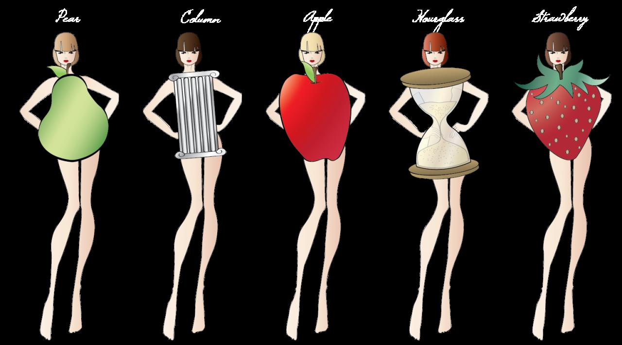 الملابس حسب شكل الجسم